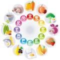 Витамини от витамин.eu
